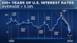 Scott Kahan: Bulls, Bears & Bitcoins